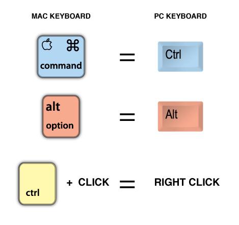 MACVSPC2