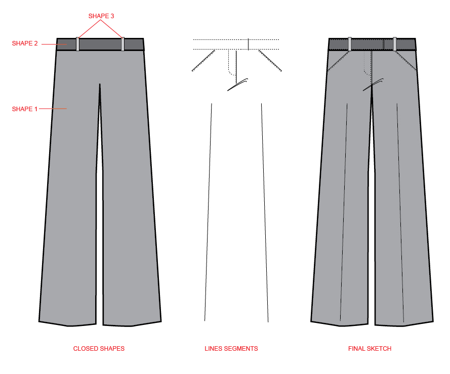 GARMENT_BREAKDOWN